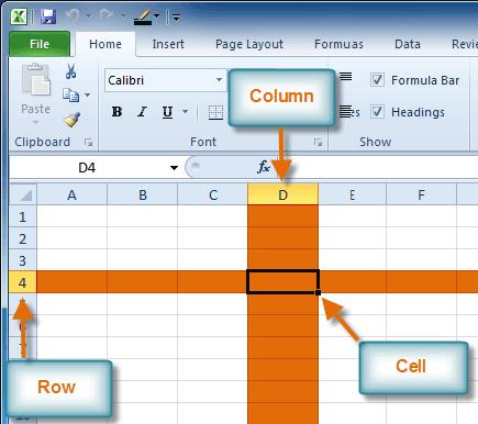 Row 4, Column D