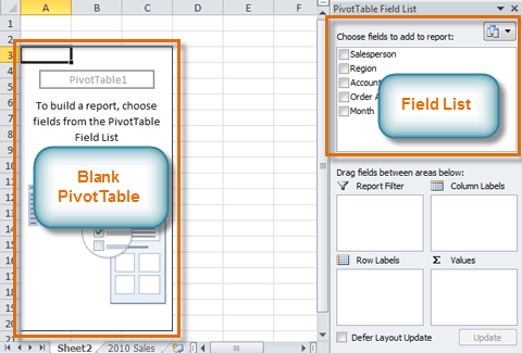 The Blank PivotTable and Field List