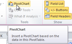 The PivotChart command