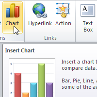PowerPoint 2010: Working with Charts