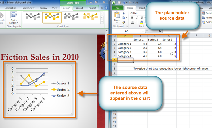 Powerpoint 2010 working with charts full page the placeholder source data and the corresponding chart ccuart Choice Image
