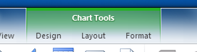 The Chart Tools tab