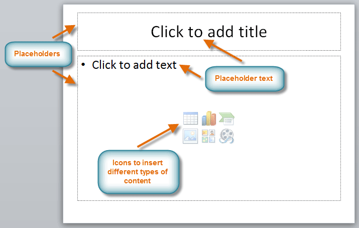 PowerPoint slide with placeholders