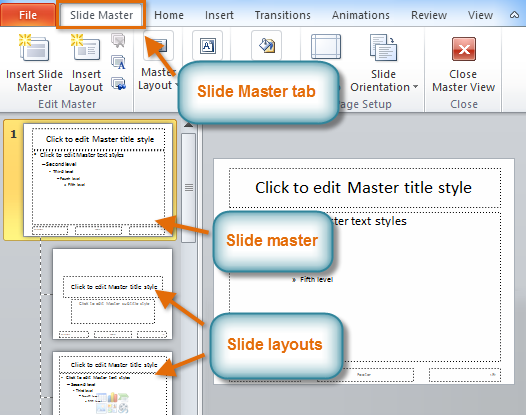 Powerpoint 2010 Slide Master View