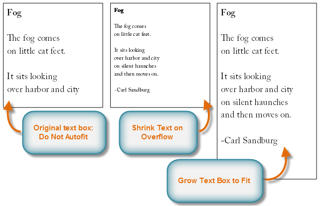 Examples of text fit options