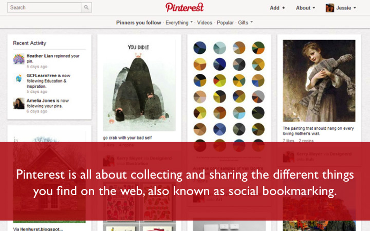 Pinterest is all about collecting and sharing things you find on the web