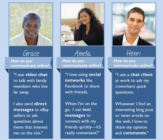 Image of different avatars explaning how they communicate online