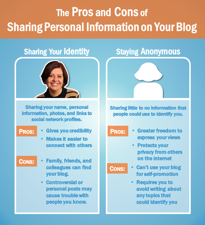 Blog Basics: Developing Your Blog