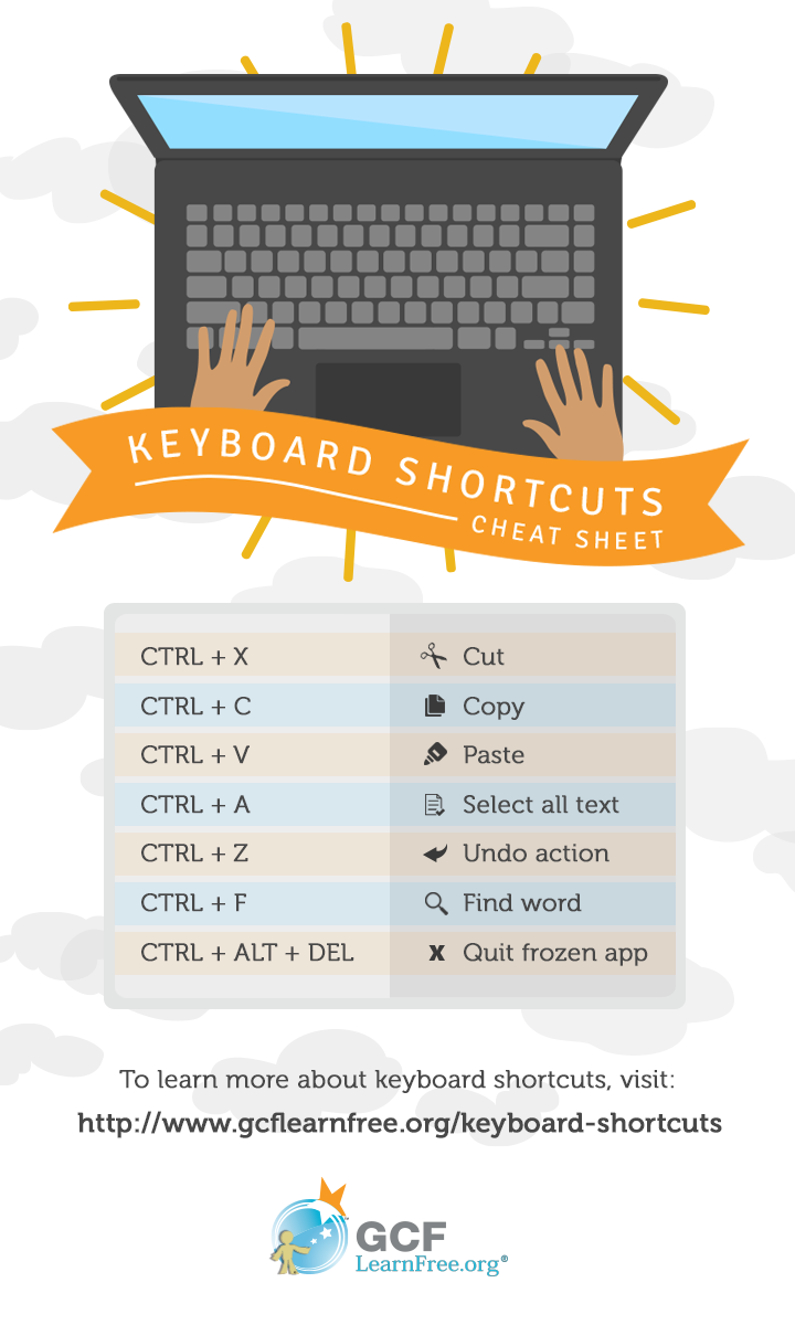 Tech savvy tips and tricks keyboard shortcuts full page infographic of common keyboard shortcuts biocorpaavc Image collections