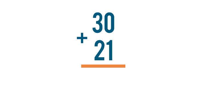 instead of an equals sign, put a line underneath the lower number.