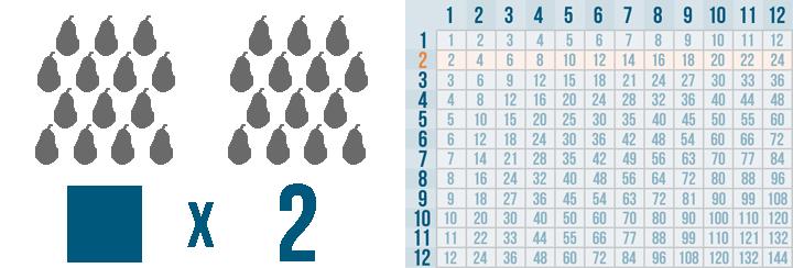 14 x 2