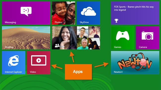 Screenshot of Windows 8