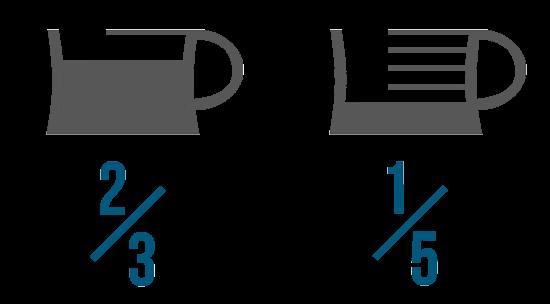 Number Names Worksheets greater fraction Free Printable – Fractions Greater Than One Worksheets