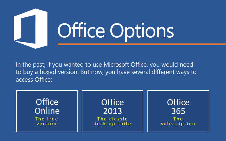 Buy office 365 number