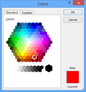 a set of unified formats for fonts colors and graphics