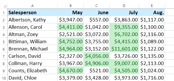 Conditional Formatting Excel 2013