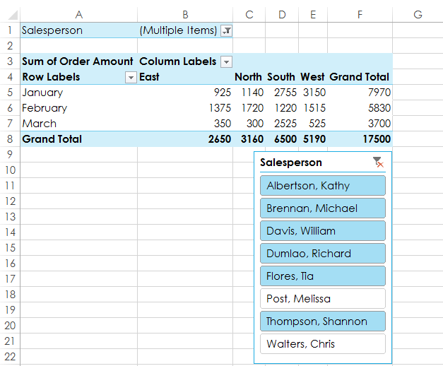 how to use pivot tables