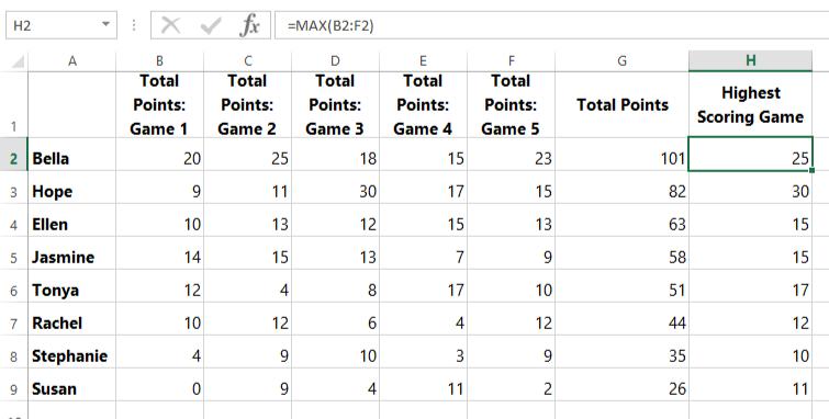 Excel Formulas: Basketball Team: Player Statistics