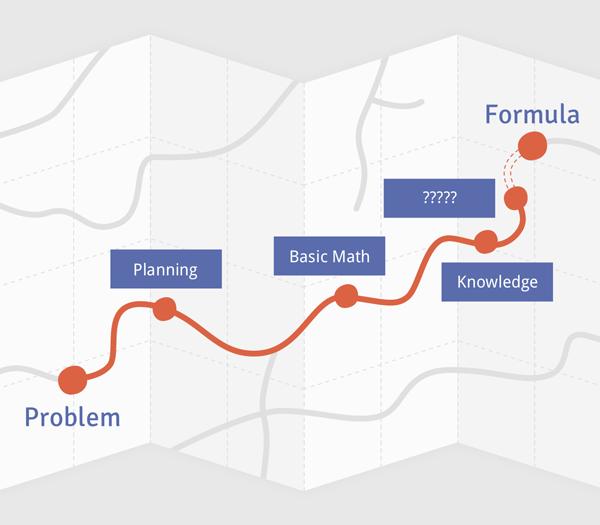 illustration of Excel formula problem solving