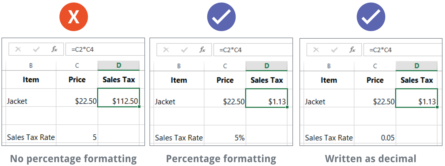 image showing correct and incorrect calculations based on percentage formatting