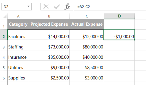 budget on excel