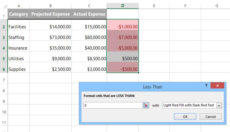 excel formulas over budget items