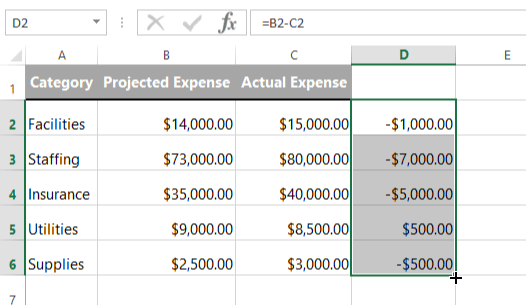 budget with excel