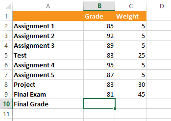 excel tips use sumproduct to calculate weighted averages